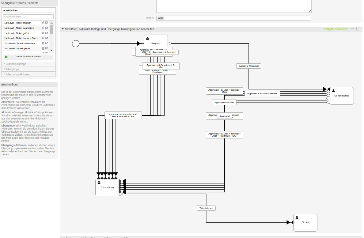 Otrs process management sector nord ag figure 1 configured ready to use new user process pooptronica Image collections